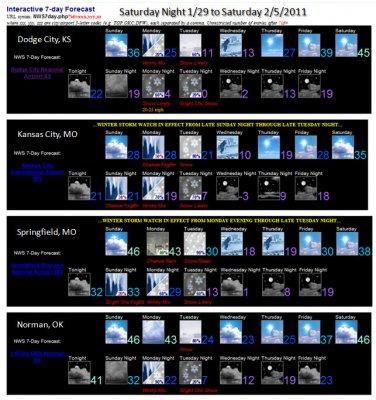 NWS Forecast for Dodge City, Kansas City, Springfield MO, Norman OK from Saturday evening 1/29/2011